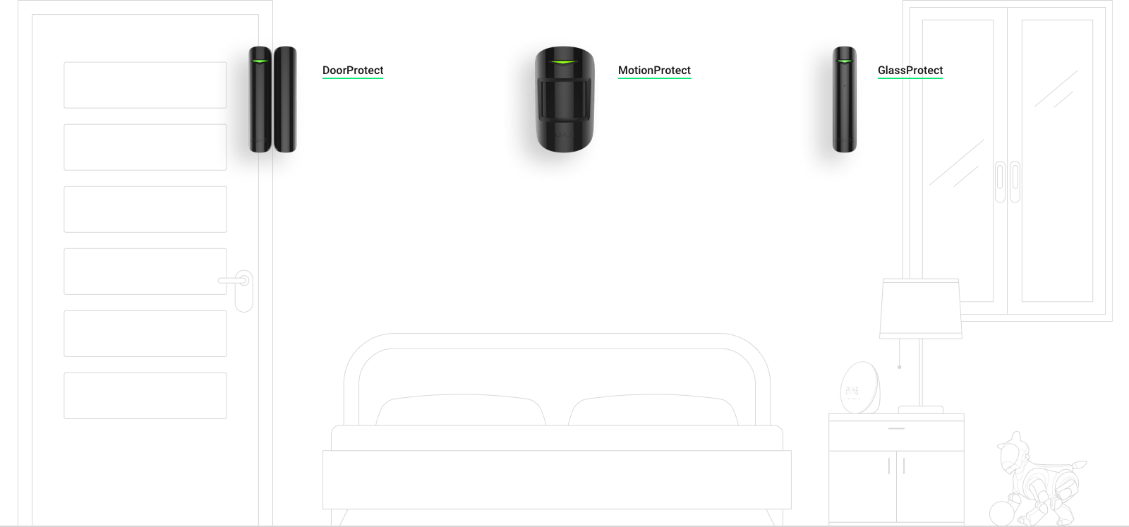 Alarmanlage Starter Kit - Komplett Set - Schwarz